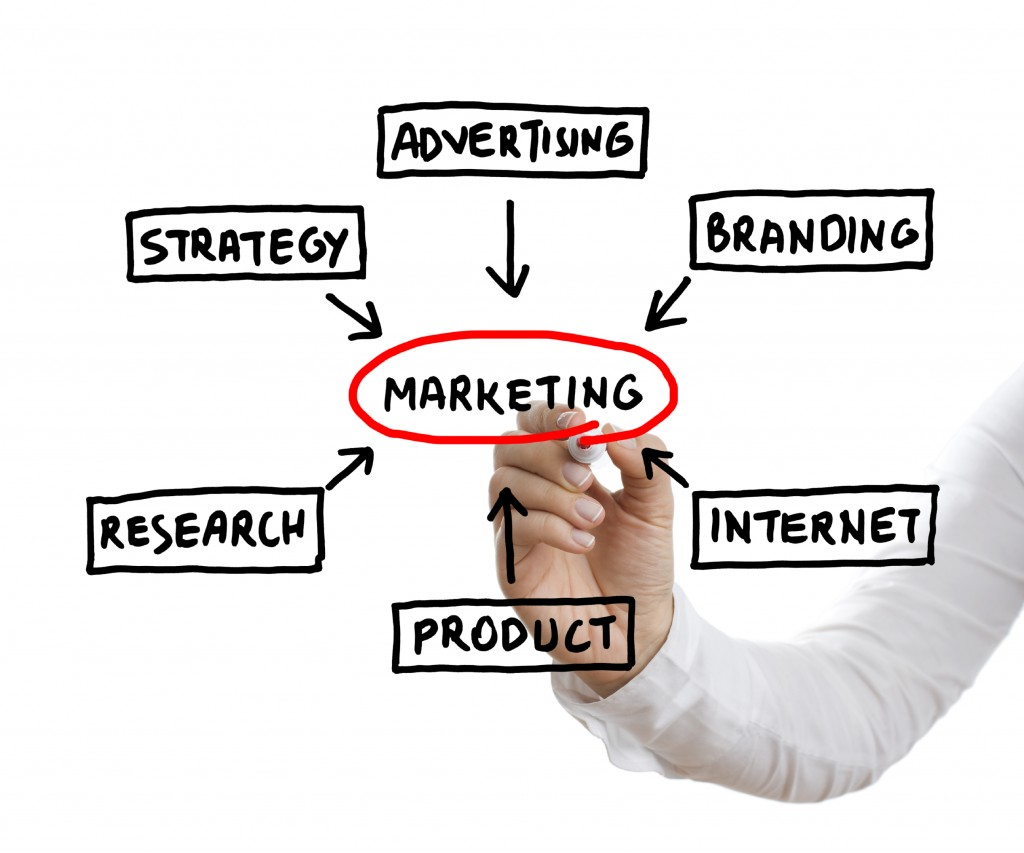 complete marketing consultancy service
